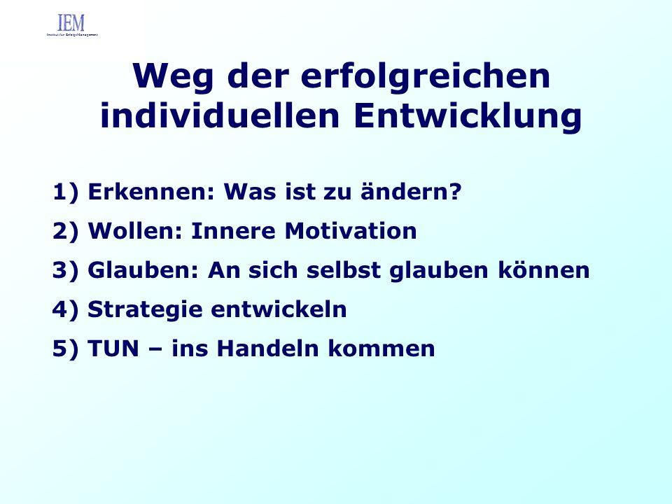 Weg der erfolgreichen individuellen Entwicklung 1) Erkennen: Was ist zu ändern? 2) Wollen: Innere Motivation 3) Glauben: An sich selbst glauben können