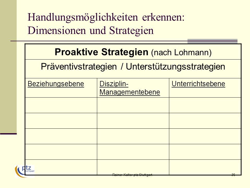 Rainer Kalter ptz Stuttgart36 Handlungsmöglichkeiten erkennen: Dimensionen und Strategien Proaktive Strategien (nach Lohmann) Präventivstrategien / Unterstützungsstrategien BeziehungsebeneDisziplin- Managementebene Unterrichtsebene