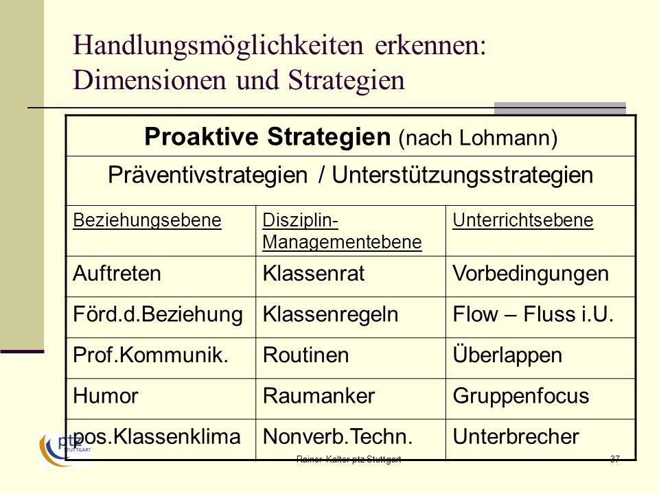 Rainer Kalter ptz Stuttgart37 Handlungsmöglichkeiten erkennen: Dimensionen und Strategien Proaktive Strategien (nach Lohmann) Präventivstrategien / Unterstützungsstrategien BeziehungsebeneDisziplin- Managementebene Unterrichtsebene AuftretenKlassenratVorbedingungen Förd.d.BeziehungKlassenregelnFlow – Fluss i.U.