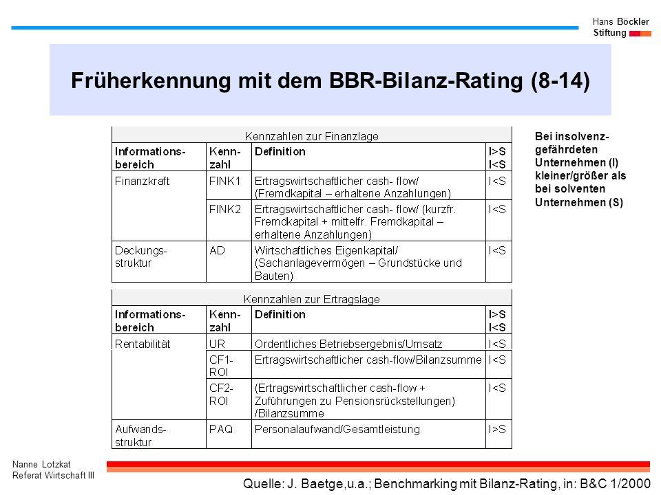 Nanne Lotzkat Referat Wirtschaft III Hans Böckler Stiftung Früherkennung mit dem BBR-Bilanz-Rating (8-14) Bei insolvenz- gefährdeten Unternehmen (I) k