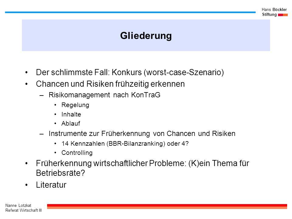 Nanne Lotzkat Referat Wirtschaft III Hans Böckler Stiftung Gliederung Der schlimmste Fall: Konkurs (worst-case-Szenario) Chancen und Risiken frühzeiti