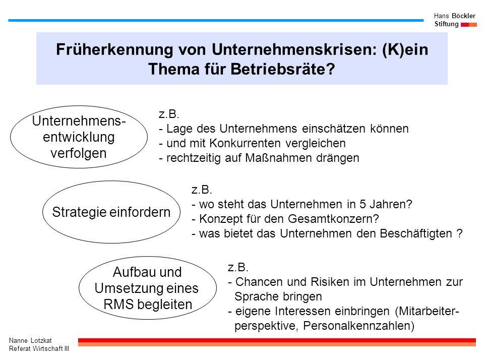 Nanne Lotzkat Referat Wirtschaft III Hans Böckler Stiftung Früherkennung von Unternehmenskrisen: (K)ein Thema für Betriebsräte? Aufbau und Umsetzung e