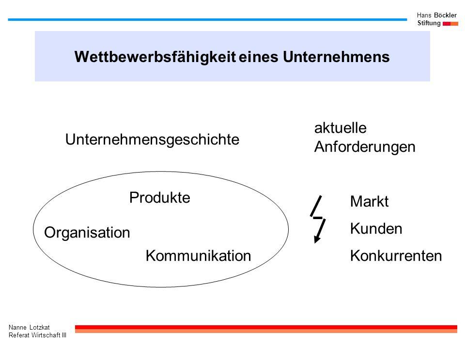 Nanne Lotzkat Referat Wirtschaft III Hans Böckler Stiftung Wettbewerbsfähigkeit eines Unternehmens Unternehmensgeschichte aktuelle Anforderungen Markt