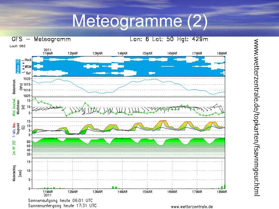 Meteogramme (2) www.wetterzentrale.de/topkarten/fsavnmgeur.html