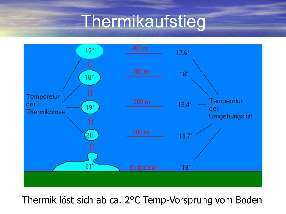 Thermikaufstieg Thermik löst sich ab ca. 2°C Temp-Vorsprung vom Boden