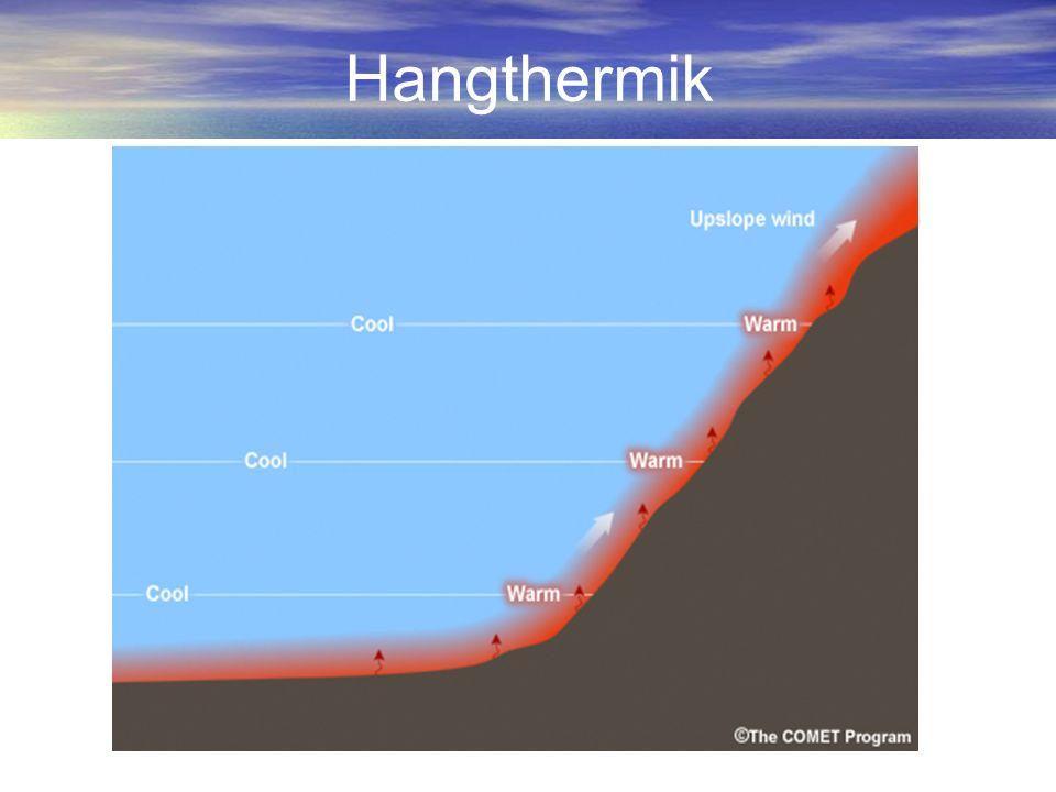 Hangthermik