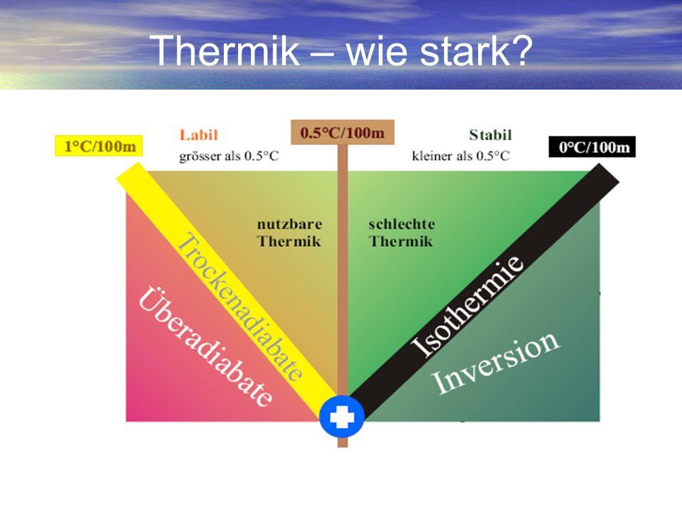 Thermik – wie stark?