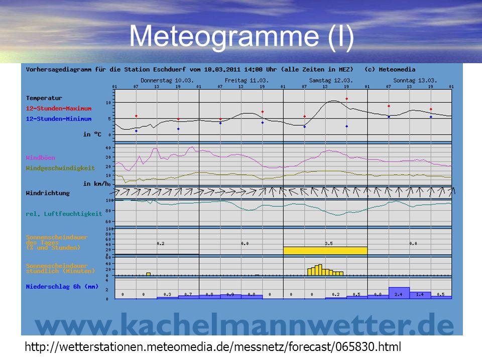 Meteogramme (I) http://wetterstationen.meteomedia.de/messnetz/forecast/065830.html