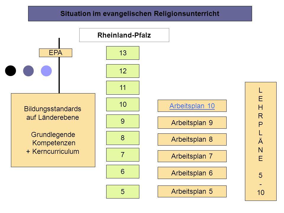 Rheinland-Pfalz 12 13 5 6 11 10 9 8 7 EPA Bildungsstandards auf Länderebene Grundlegende Kompetenzen + Kerncurriculum Arbeitsplan 10 Situation im evangelischen Religionsunterricht Arbeitsplan 9 Arbeitsplan 8 Arbeitsplan 7 Arbeitsplan 6 Arbeitsplan 5 L E H R P L Ä N E 5 - 10