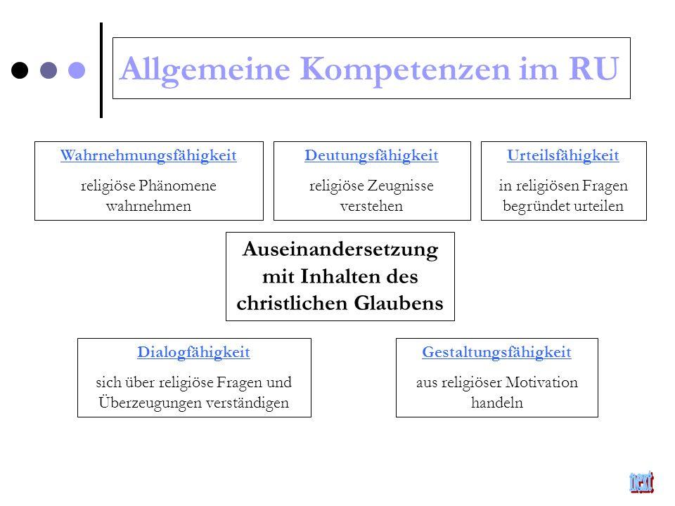 Allgemeine Kompetenzen im RU Auseinandersetzung mit Inhalten des christlichen Glaubens Wahrnehmungsfähigkeit religiöse Phänomene wahrnehmen Deutungsfä