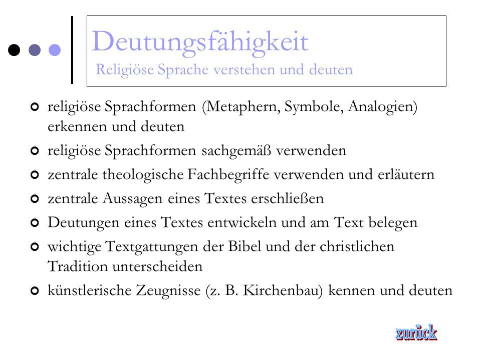 Deutungsfähigkeit Religiöse Sprache verstehen und deuten religiöse Sprachformen (Metaphern, Symbole, Analogien) erkennen und deuten religiöse Sprachfo