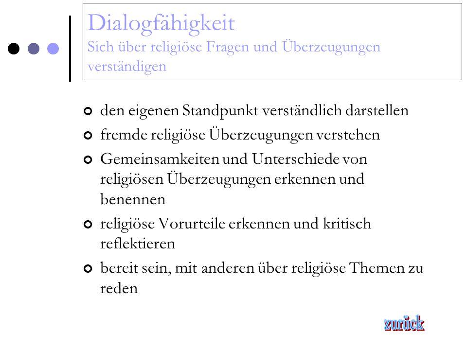 Dialogfähigkeit Sich über religiöse Fragen und Überzeugungen verständigen den eigenen Standpunkt verständlich darstellen fremde religiöse Überzeugunge