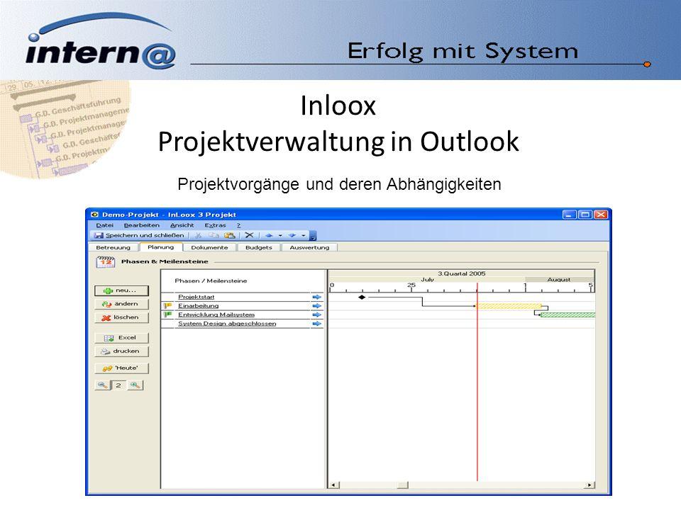 Inloox Projektverwaltung in Outlook Projektvorgänge und deren Abhängigkeiten