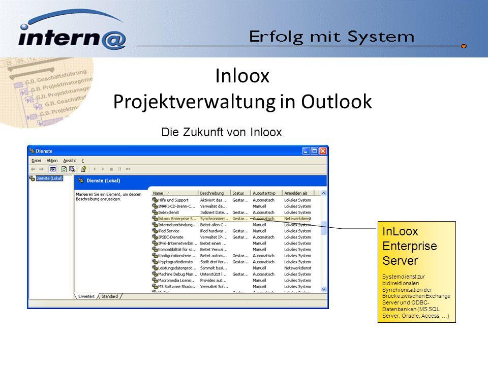 Inloox Projektverwaltung in Outlook Die Zukunft von Inloox InLoox Enterprise Server Systemdienst zur bidirektionalen Synchronisation der Brücke zwisch