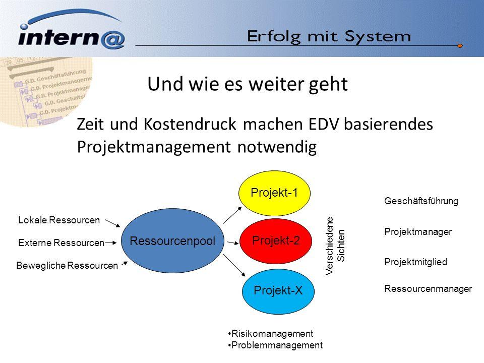 Und wie es weiter geht Zeit und Kostendruck machen EDV basierendes Projektmanagement notwendig Ressourcenpool Projekt-1 Projekt-2 Projekt-X Lokale Res