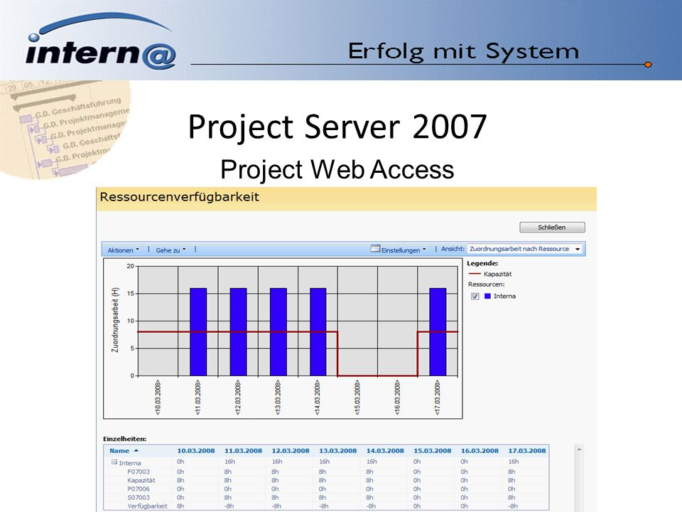 Project Server 2007 Project Prof. 2007