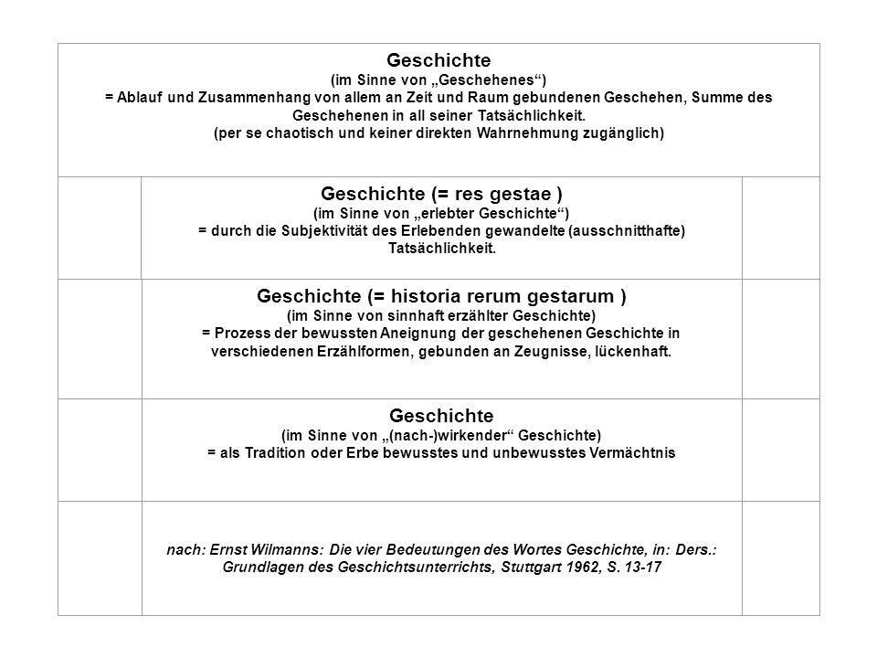 Drei Arten der Geschichtsbetrachtung ( nach Friedrich Nietzsche ) 1.Monumentalistische Art 2.Antiquarische Art 3.Kritische Art