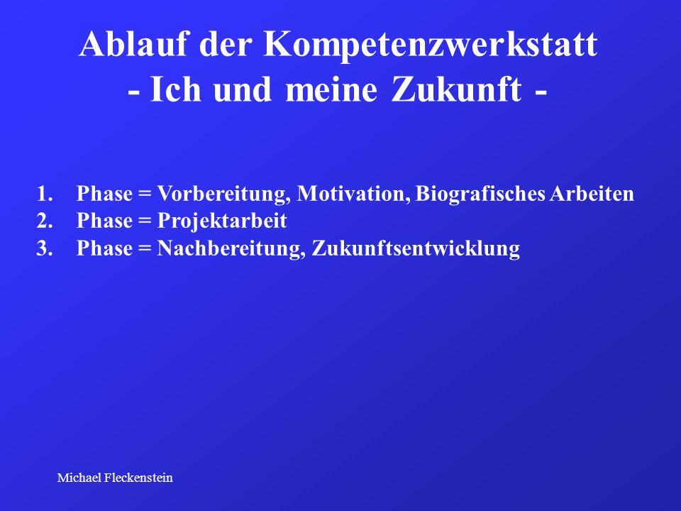 Ablauf der Kompetenzwerkstatt - Ich und meine Zukunft - 1. Phase = Vorbereitung, Motivation, Biografisches Arbeiten 2. Phase = Projektarbeit 3. Phase