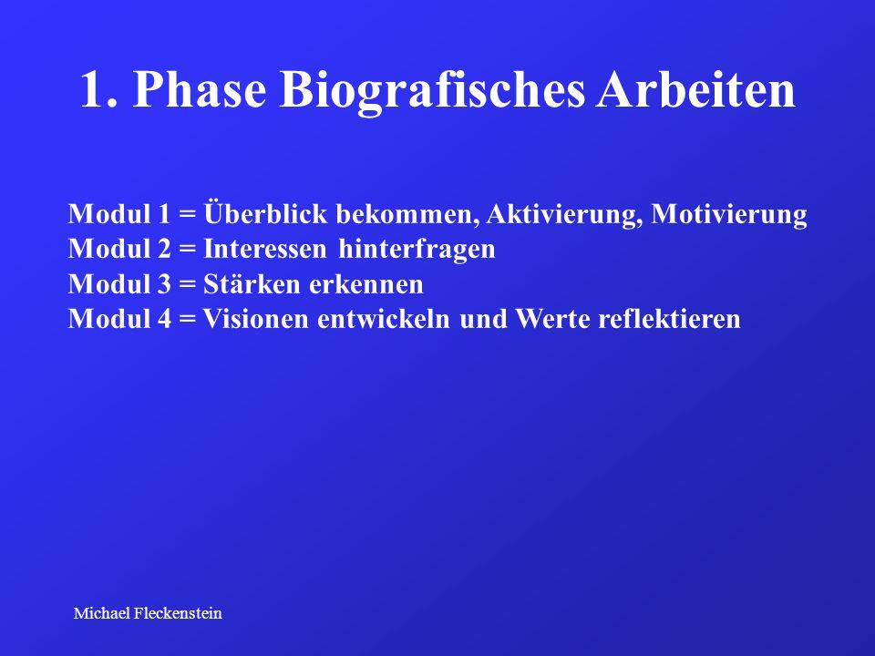 Michael Fleckenstein 1. Phase Biografisches Arbeiten Modul 1 = Überblick bekommen, Aktivierung, Motivierung Modul 2 = Interessen hinterfragen Modul 3