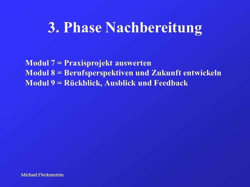 Michael Fleckenstein 3. Phase Nachbereitung Modul 7 = Praxisprojekt auswerten Modul 8 = Berufsperspektiven und Zukunft entwickeln Modul 9 = Rückblick,