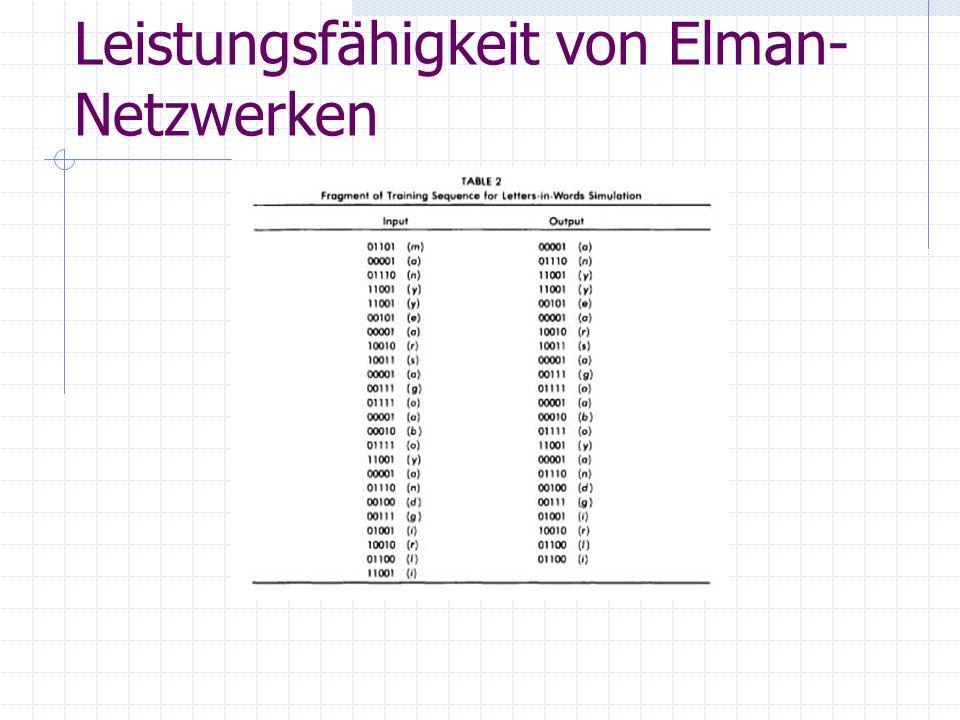 Leistungsfähigkeit von Elman- Netzwerken