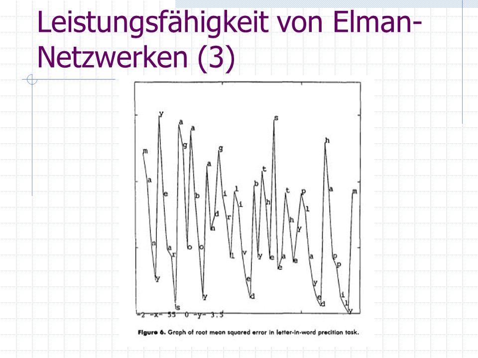 Leistungsfähigkeit von Elman- Netzwerken (3)