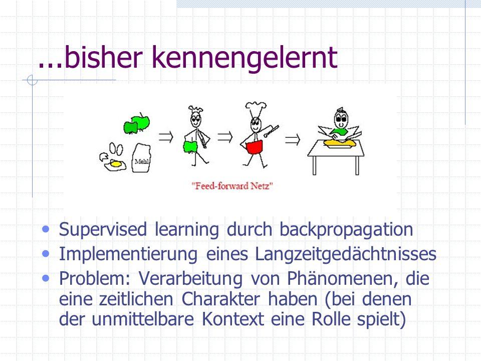 ...bisher kennengelernt Supervised learning durch backpropagation Implementierung eines Langzeitgedächtnisses Problem: Verarbeitung von Phänomenen, die eine zeitlichen Charakter haben (bei denen der unmittelbare Kontext eine Rolle spielt)
