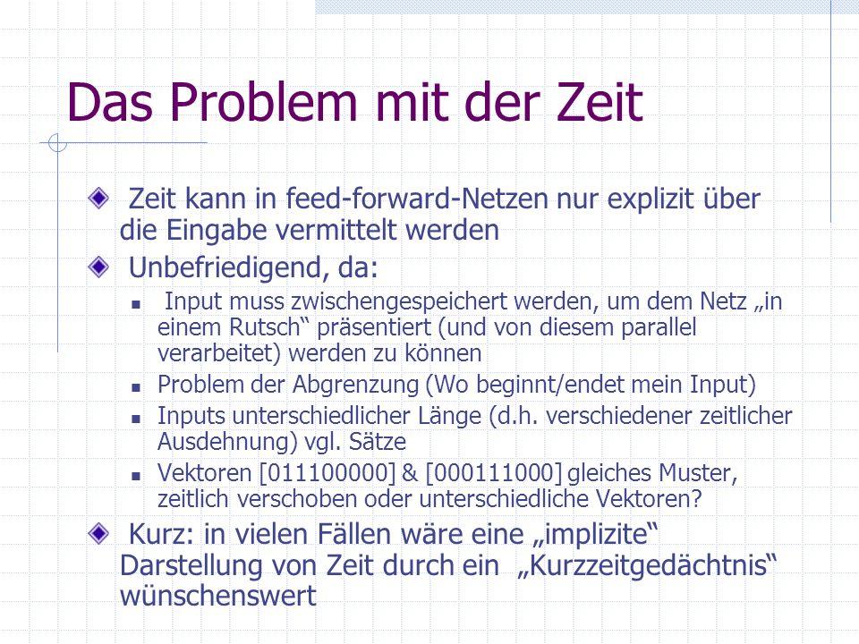 Das Problem mit der Zeit - Lösung Rekurrente Netzwerke Sonderfall: einfache rekurrente Netzwerke (Elman- Netze)