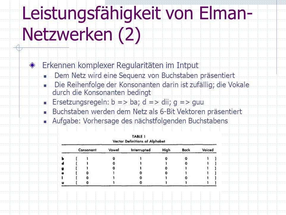 Erkennen komplexer Regularitäten im Intput Dem Netz wird eine Sequenz von Buchstaben präsentiert Die Reihenfolge der Konsonanten darin ist zufällig; die Vokale durch die Konsonanten bedingt Ersetzungsregeln: b => ba; d => dii; g => guu Buchstaben werden dem Netz als 6-Bit Vektoren präsentiert Aufgabe: Vorhersage des nächstfolgenden Buchstabens Leistungsfähigkeit von Elman- Netzwerken (2)