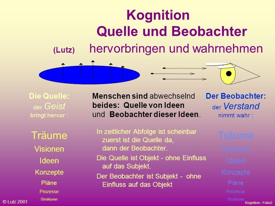 Kognition - Folie2 © Lutz 2001 Kognition Quelle und Beobachter (Lutz) hervorbringen und wahrnehmen In zeitlicher Abfolge ist scheinbar zuerst ist die Quelle da, dann der Beobachter.