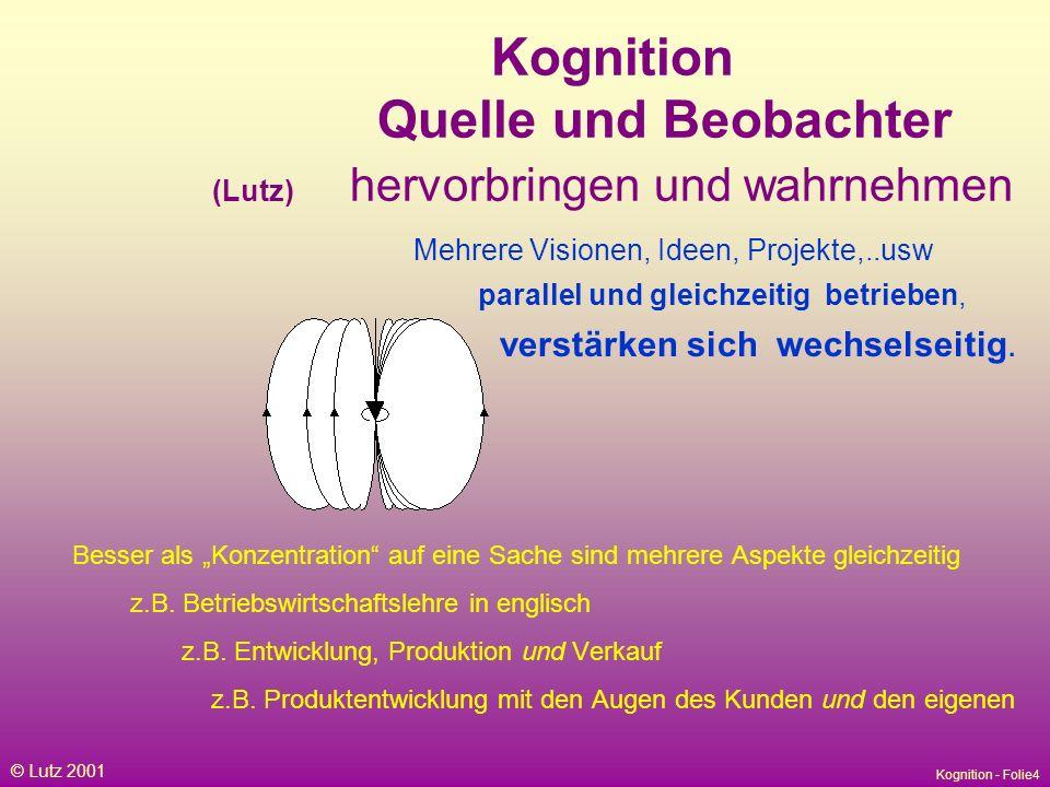 Kognition - Folie4 © Lutz 2001 Kognition Quelle und Beobachter (Lutz) hervorbringen und wahrnehmen Mehrere Visionen, Ideen, Projekte,..usw parallel und gleichzeitig betrieben, verstärken sich wechselseitig.