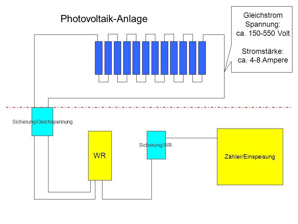 Photovoltaik-Anlage WR Sicherung/Gleichspannung Sicherung/WR Zähler/Einspeisung Gleichstrom Spannung: ca. 150-550 Volt Stromstärke: ca. 4-8 Ampere