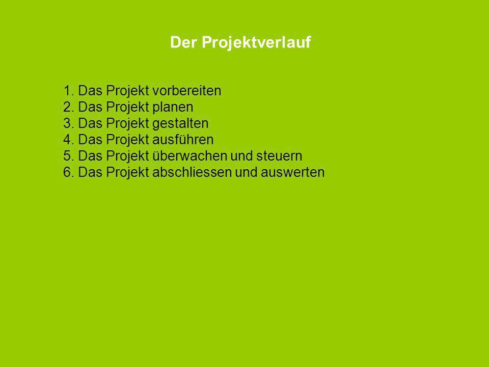 Der Projektverlauf 1. Das Projekt vorbereiten 2. Das Projekt planen 3. Das Projekt gestalten 4. Das Projekt ausführen 5. Das Projekt überwachen und st