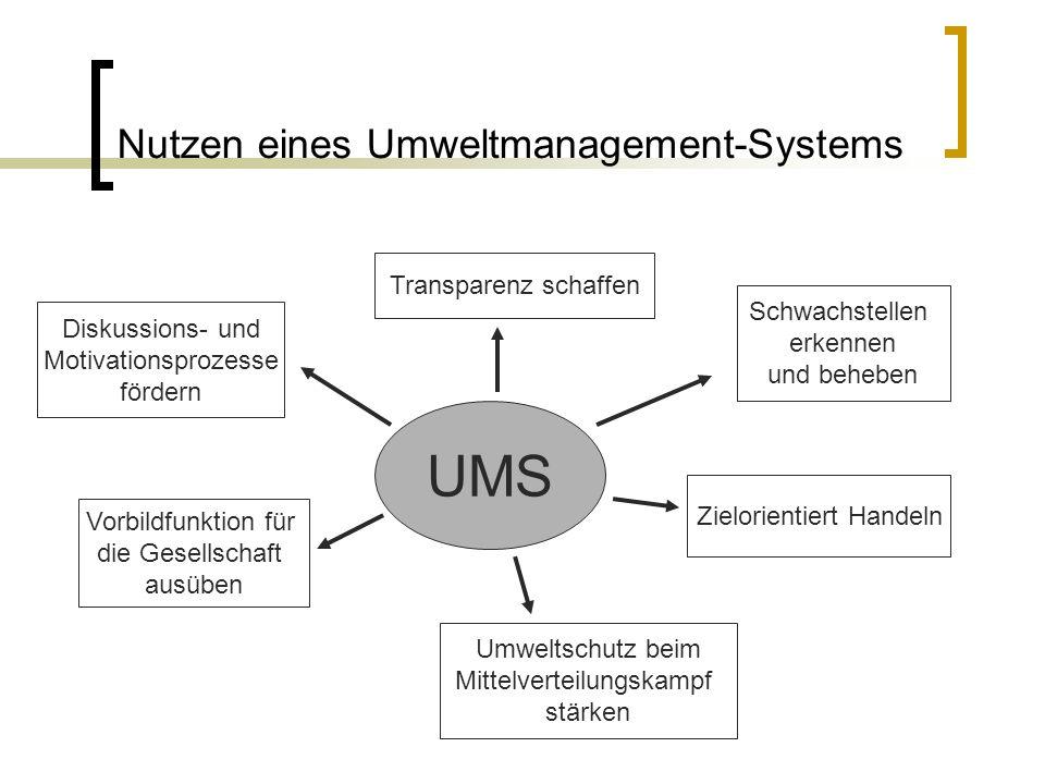 Nutzen eines Umweltmanagement-Systems UMS Diskussions- und Motivationsprozesse fördern Vorbildfunktion für die Gesellschaft ausüben Umweltschutz beim Mittelverteilungskampf stärken Zielorientiert Handeln Transparenz schaffen Schwachstellen erkennen und beheben