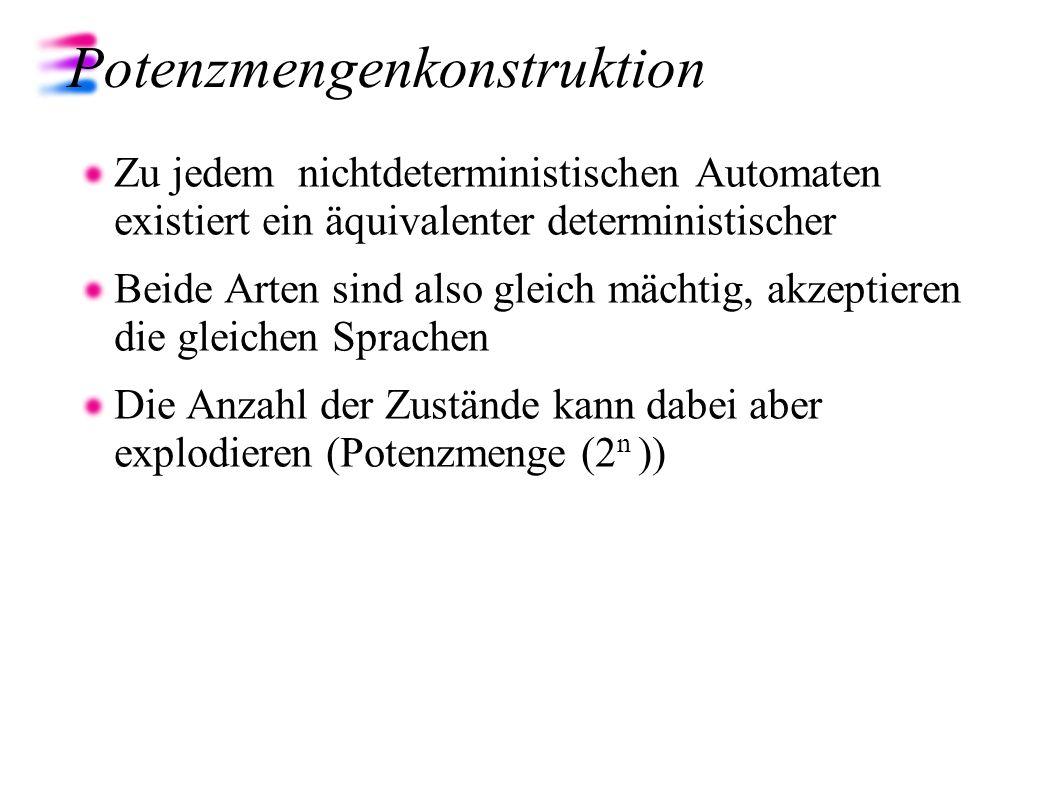 Konstruktionsbeispiel Nichtdeterministischer Automat Deterministischer Automat Fasse die erreichten Zustände als neuen Zustand auf δab {s0}{s0,s1}{s0} {s0,s1} {s0,s2} {s0,s1,s3} {s0} {s0,s1,s3} {s0,s1}{s0,s2} δ s0 s1 s2 s3