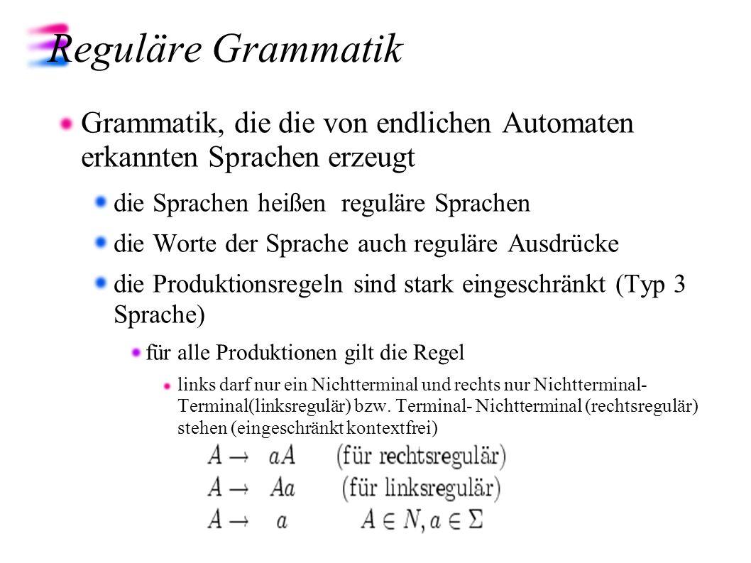 Beispiel einer regulären Grammatik G={V,, P, S} (rechtslineare Grammatik) V={S,A,B} ; ={a,b} P={SaB; SbA; Aa; AbB; BaB; Bb} Einige Ableitungen SaB Bb {a,b} SbA AbB BaB Bb {bbab} Erzeugte reguläre Sprache?