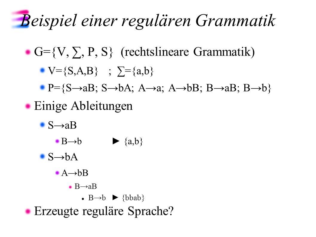 Beispiel einer regulären Grammatik G={V,, P, S} (rechtslineare Grammatik) V={S,A,B} ; ={a,b} P={SaB; SbA; Aa; AbB; BaB; Bb} Einige Ableitungen SaB Bb