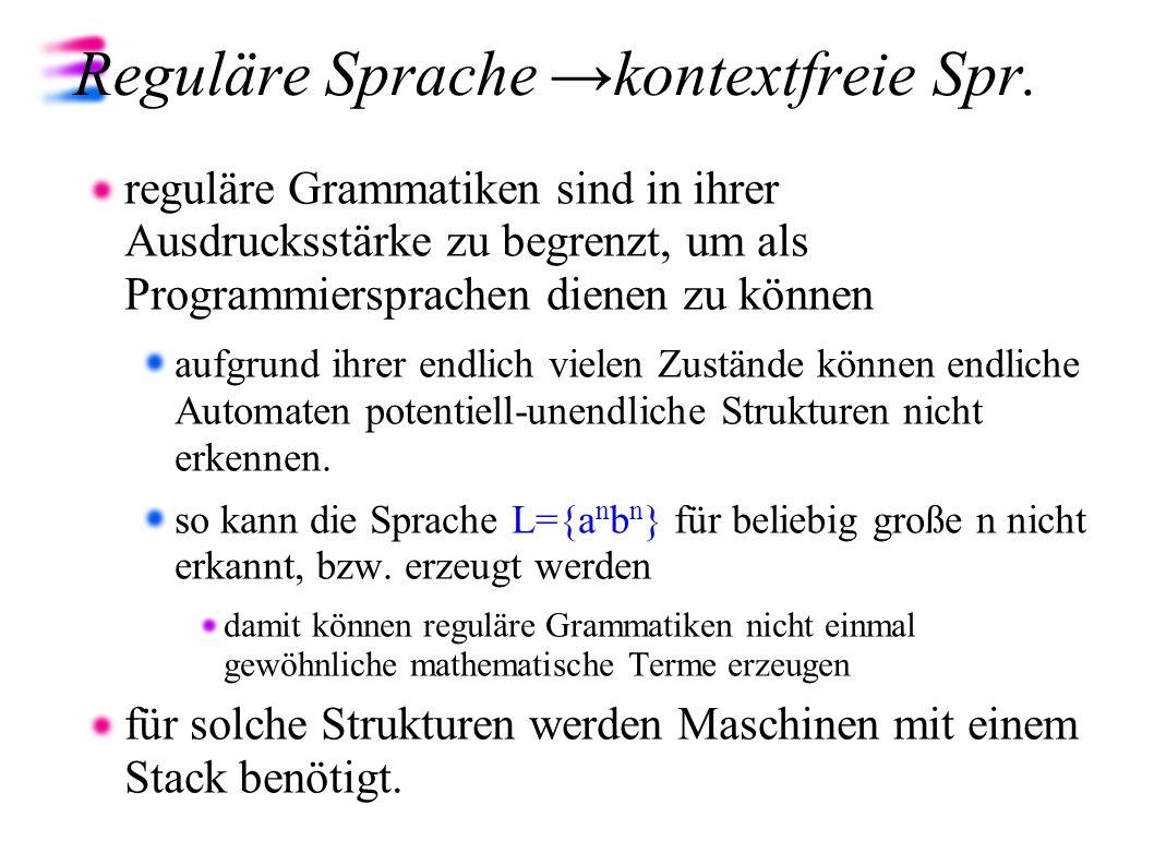 Kellerautomat (PushDownAutomaton) endlicher Automat, der um einen Stack(Keller) erweitert wurde Ausdruckskräftig genug, um die syntaktische Analyse von Programmiersprachen zu leisten deterministische Kellerautomaten (DPDA) sind schwächer als nichtdeterministische (NPDA) NPDAs erkennen Worte (Programme) die von kontextfreien Grammatiken generiert werden i.A.
