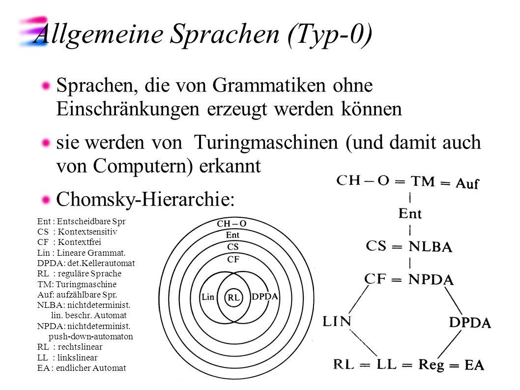 Allgemeine Sprachen (Typ-0) Sprachen, die von Grammatiken ohne Einschränkungen erzeugt werden können sie werden von Turingmaschinen (und damit auch von Computern) erkannt Chomsky-Hierarchie: Ent : Entscheidbare Spr CS : Kontextsensitiv CF : Kontextfrei Lin : Lineare Grammat.