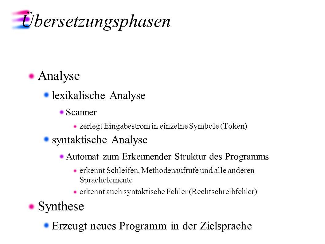 Übersetzungsphasen Analyse lexikalische Analyse Scanner zerlegt Eingabestrom in einzelne Symbole (Token) syntaktische Analyse Automat zum Erkennender