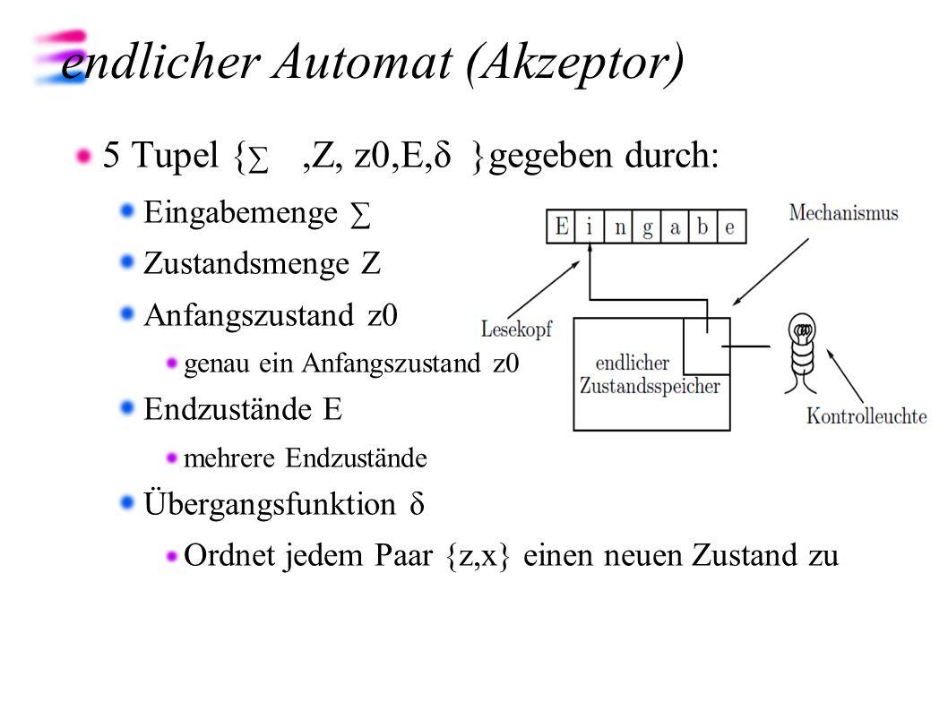 endlicher Automat (Akzeptor) 5 Tupel {,Z, z0,E,δ }gegeben durch: Eingabemenge Zustandsmenge Z Anfangszustand z0 genau ein Anfangszustand z0 Endzuständ