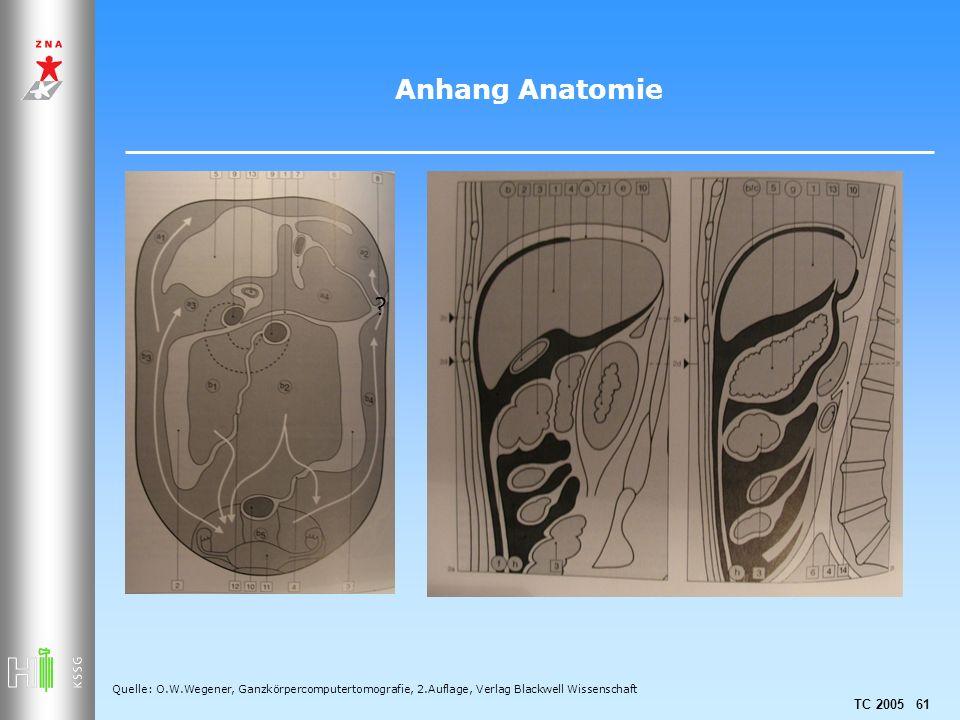 TC 2005 61 Anhang Anatomie Quelle: O.W.Wegener, Ganzkörpercomputertomografie, 2.Auflage, Verlag Blackwell Wissenschaft ?
