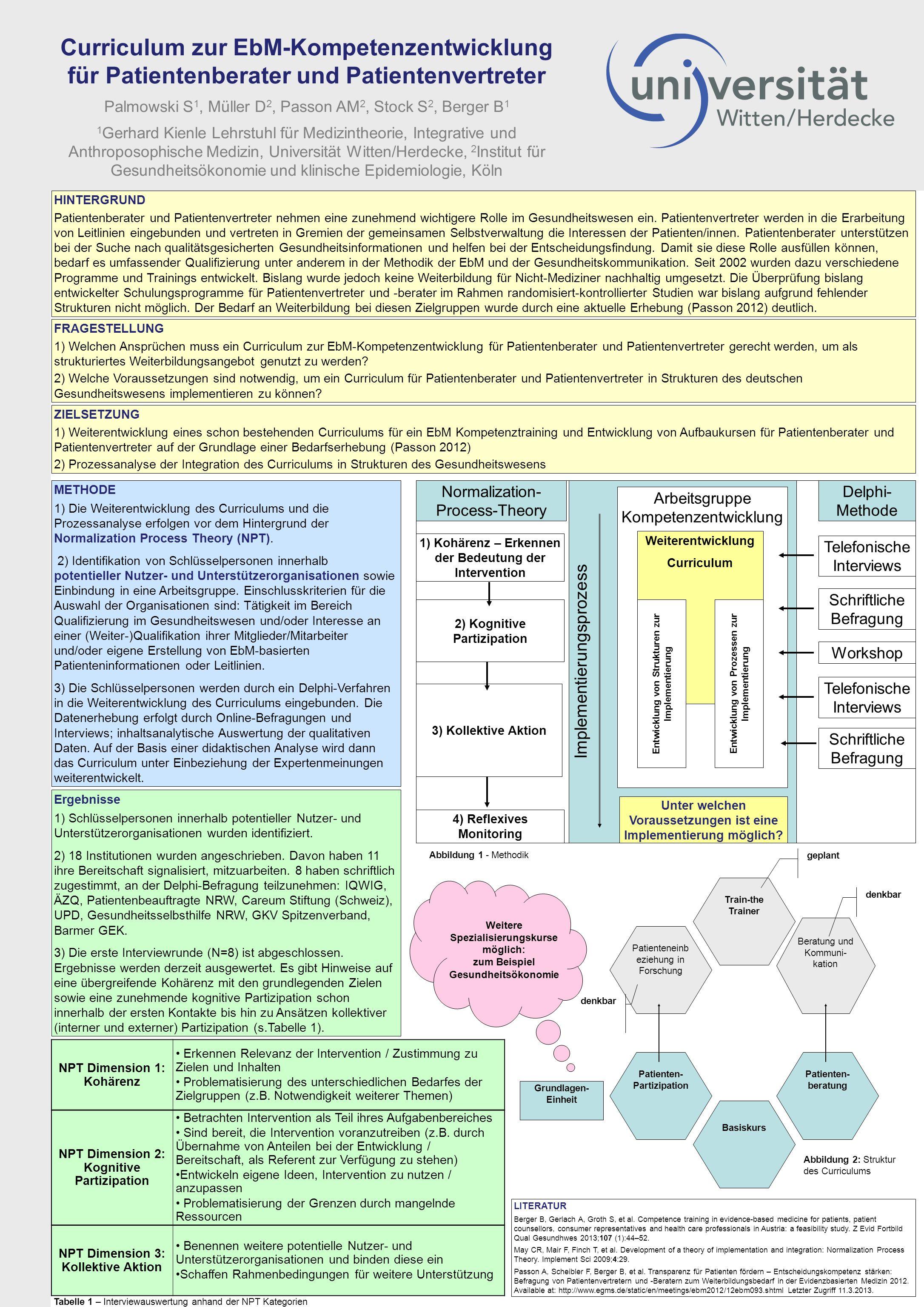 Basiskurs Patienten- beratung Patienten- Partizipation Patienteneinb eziehung in Forschung Beratung und Kommuni- kation Train-the Trainer denkbar gepl