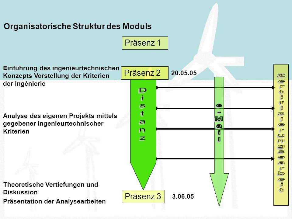 Modul-Zertifizierungsarbeit Abgabe Analyse Kommentar Ausarbeitung empfohlene Änderungen Präsentation Zeitablauf 3.
