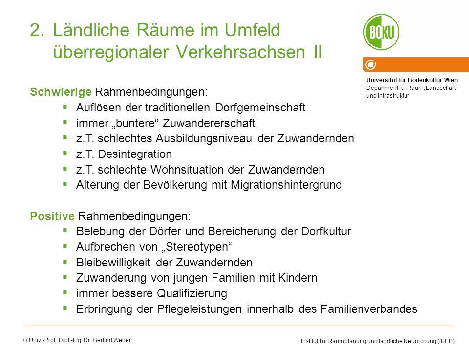 Universität für Bodenkultur Wien Department für Raum, Landschaft und Infrastruktur Institut für Raumplanung und ländliche Neuordnung (IRUB) O.Univ.-Pr