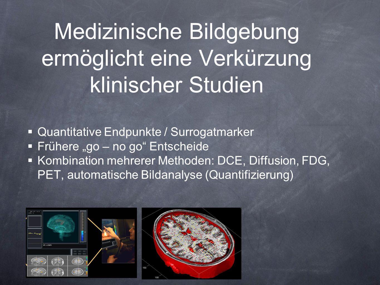 Medizinische Bildgebung ermöglicht eine Verkürzung klinischer Studien Quantitative Endpunkte / Surrogatmarker Frühere go – no go Entscheide Kombinatio