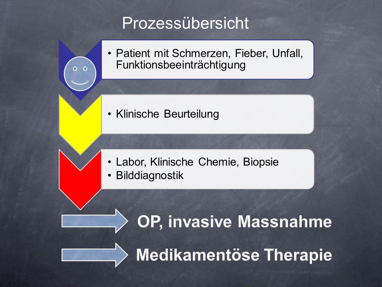 Das Ziel ist eine bessere Patientenbetreuung Multiparametrisches Post-processing mit Segmentierung (B.