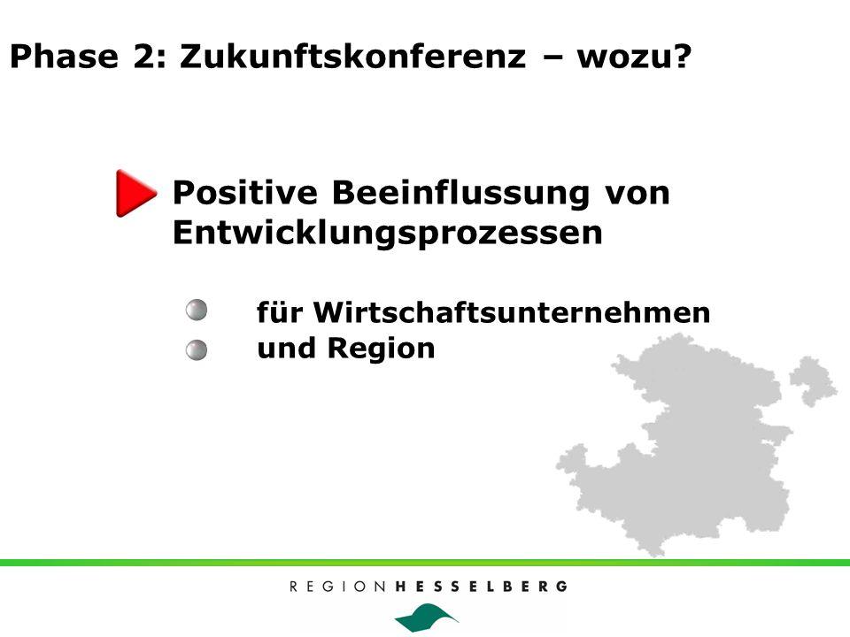 Phase 2: Zukunftskonferenz – wozu.