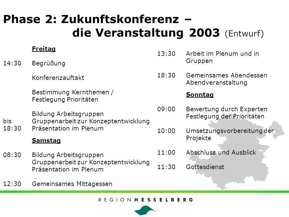 Phase 2: Zukunftskonferenz – die Veranstaltung 2003 (Entwurf) Freitag 14:30Begrüßung Konferenzauftakt Bestimmung Kernthemen / Festlegung Prioritäten B