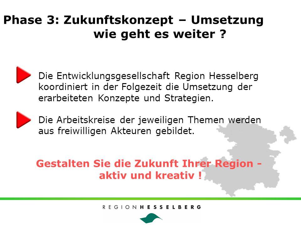 Phase 3: Zukunftskonzept – Umsetzung wie geht es weiter ? Die Entwicklungsgesellschaft Region Hesselberg koordiniert in der Folgezeit die Umsetzung de